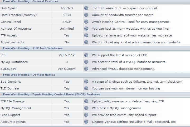 6000MB空间/50GB流量的PHP免费空间,支持MySQL,绑定你自己的域名,No ADS!
