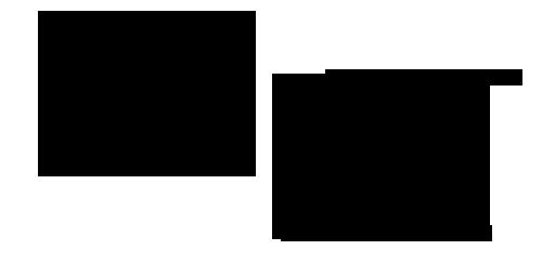 SPC控制图——3σ方式