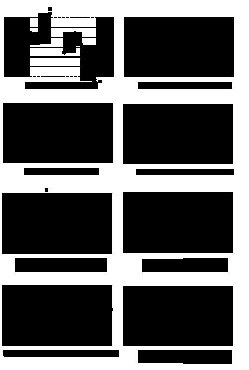 SPC控制图的八种模式分析