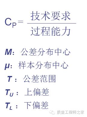 提高过程能力指数(CP/CPK)的途径
